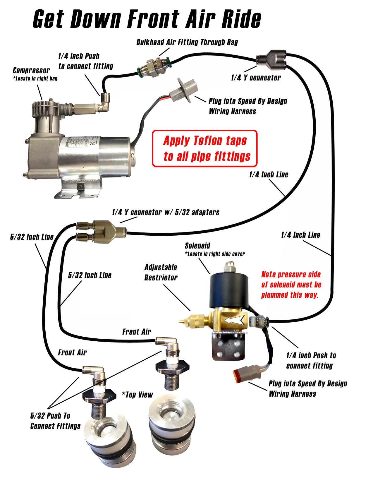 Front Get Down Example on Harley Davidson Wiring Harness Diagram